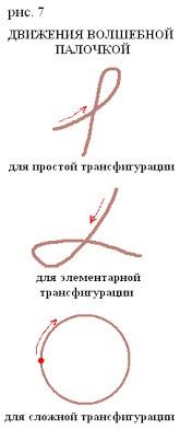 Разделы трансфигурации невидимость и уничтожение объектов прием макулатуры на автозаводе н новгород