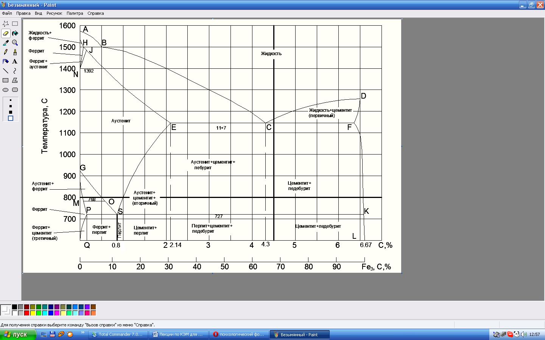 схема эвтектоидного превращения в сплавах fe-c