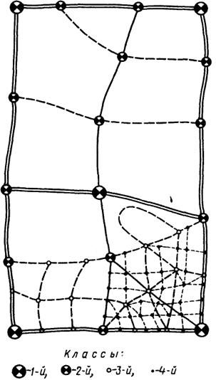 Рисунок 10 - Схема