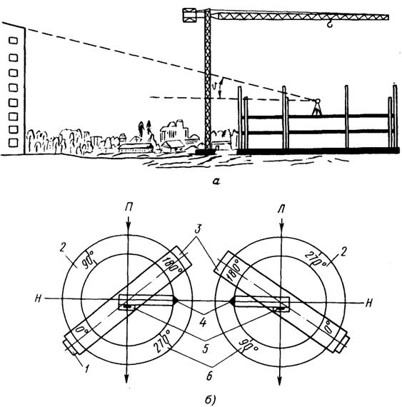 Рисунок 34 - Измерение