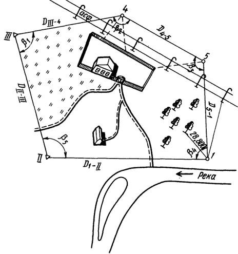 Рисунок 1 - Схема теодолитного