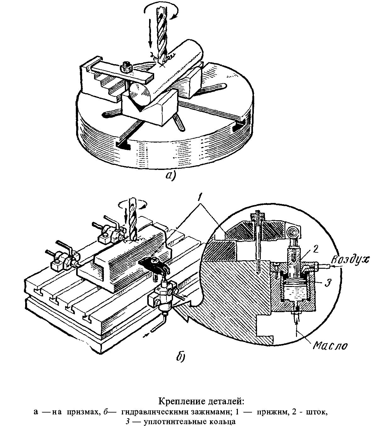 Зенкование отверстий
