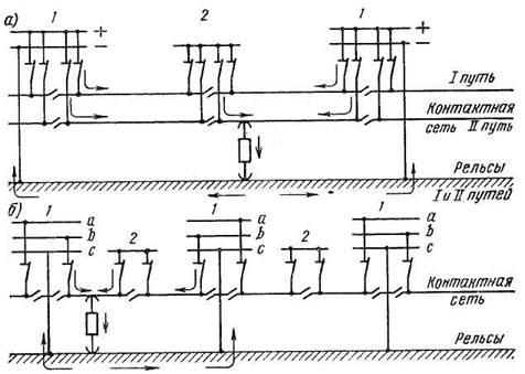 Рис. 13.1 Принципиальная схема