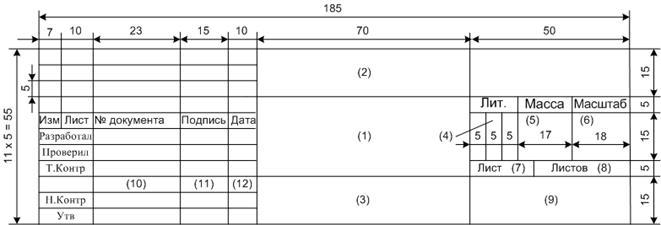 Общие требования к графической части дипломного проекта Студопедия Основная надпись на листах проекта выполняется в соответствии с требованиями ГОСТ 2 104 68 Форма основной надписи с размерами ширины ее граф приведена на