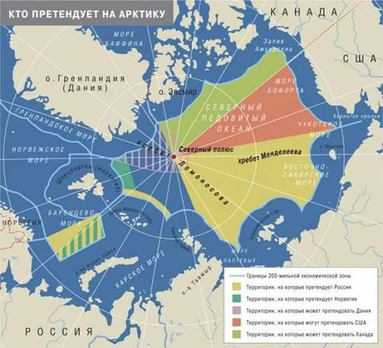 Правовой режим арктики