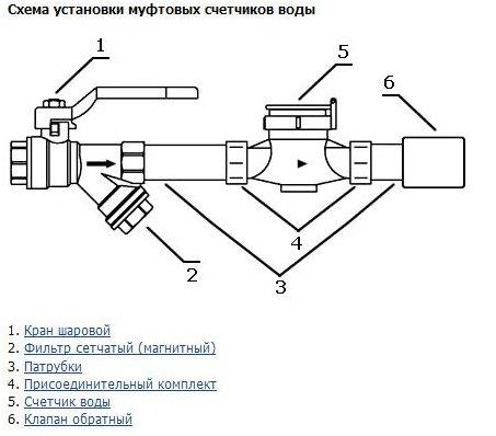 Рисунок 3 – Схема подключения