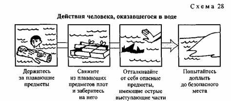 Дія цунамі не небезпечно