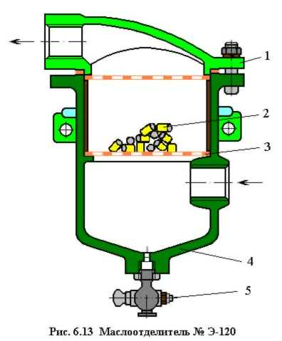 Как сделать маслоотделитель своими руками для компрессора