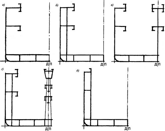 Схемы поперечных сечений