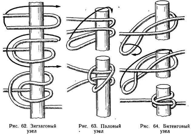 узлы для швартовки лодок
