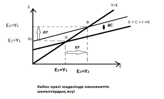 Рента Шарты Реферат
