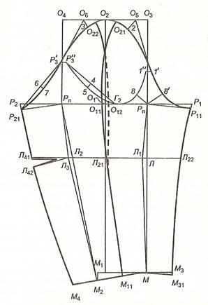 Как сделать двухшовный рукав