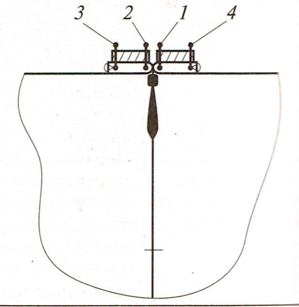 Обработка потайной застежки в
