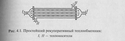 Регенеративным называется теплообменник у которого теплообменник nt устройство