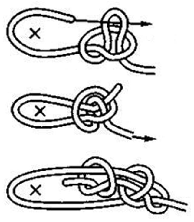 Австрийский проводник центральный бергштоф Студопедия  рабочего конца петля пустышки вместе с ходовым концом проходит через узел На получившемся узле булинь остается только завязать контрольный узел