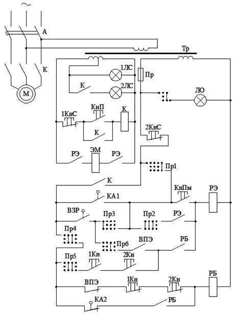 Схемы электрические для гильотинных ножниц