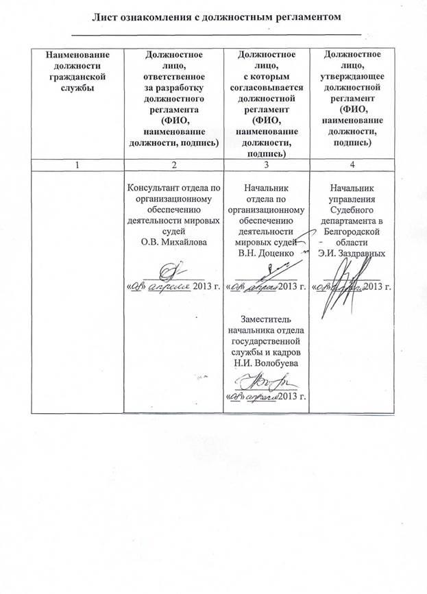 должностная инструкция заместителя начальника канцелярии