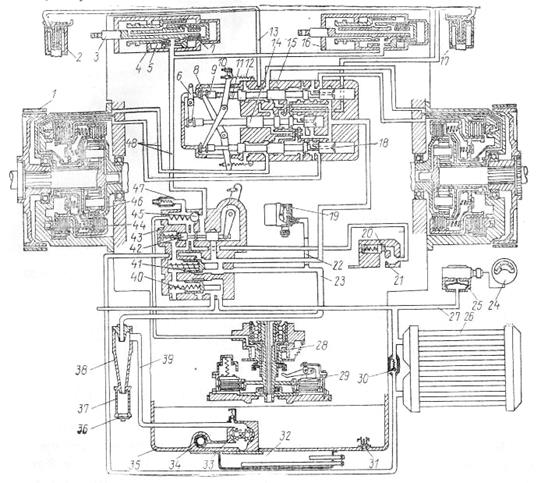 Схема гидроуправления силовой