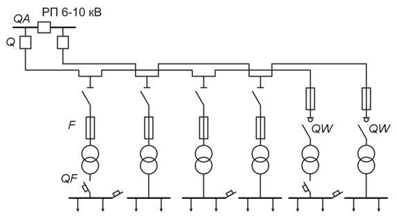 Схема с двойными сквозными