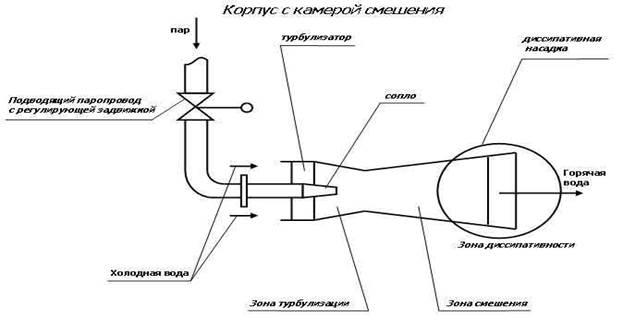 Теплообменник конденсатор схема Теплообменник Ридан НН 130 Ду 200 Москва