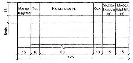 спецификация металлопроката образец