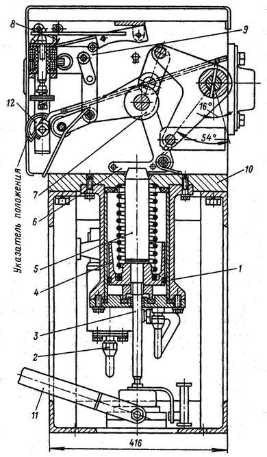 Сечение проводов от схемы