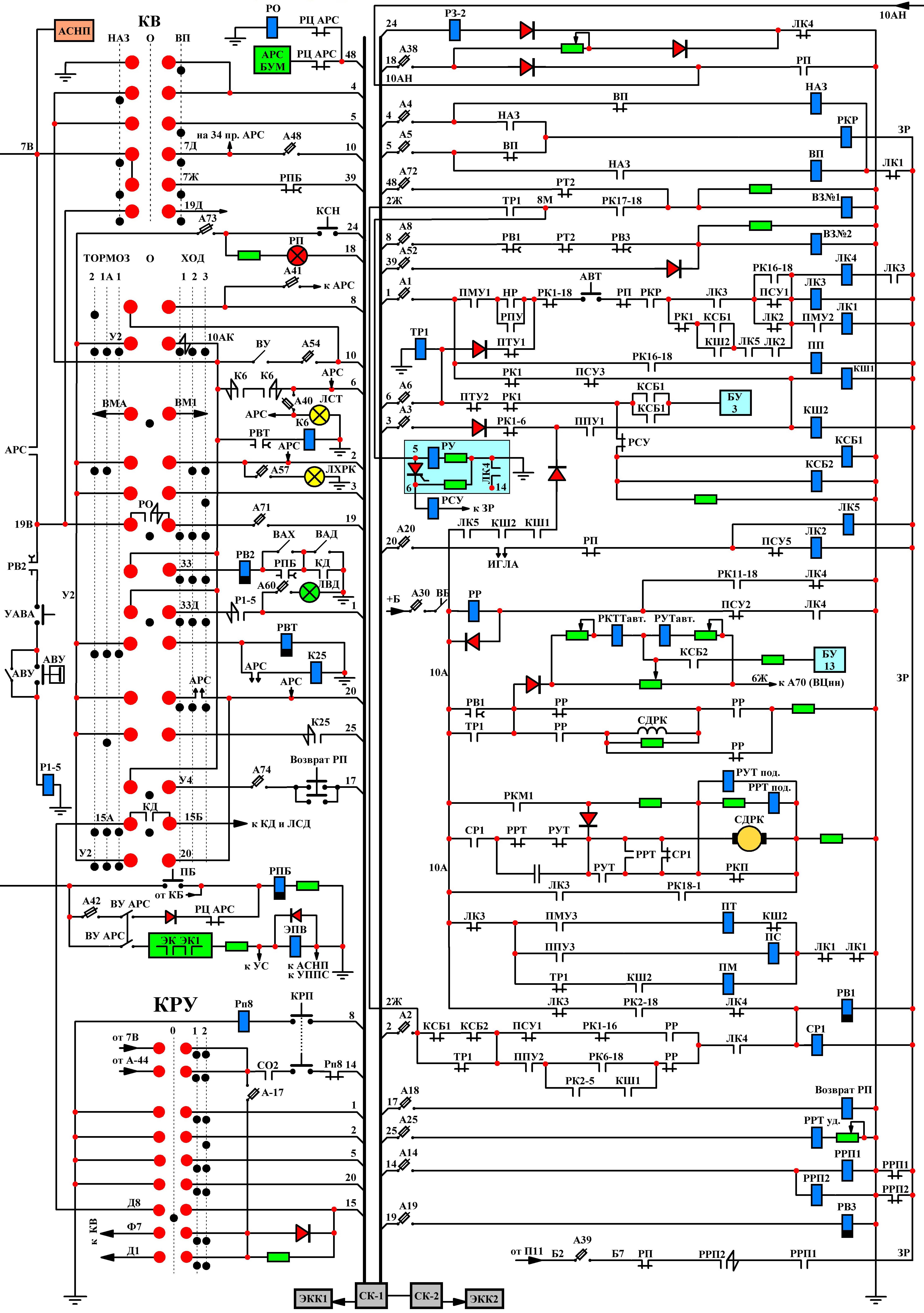 Электрическая схема пульта управления пассажирского вагона