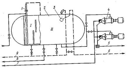 Принципиальная схема дожимная насосная станция5