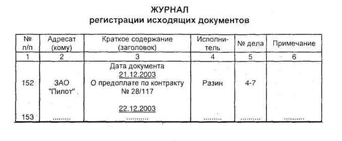 Степанюков М В Образцы Документов По Делопроизводству