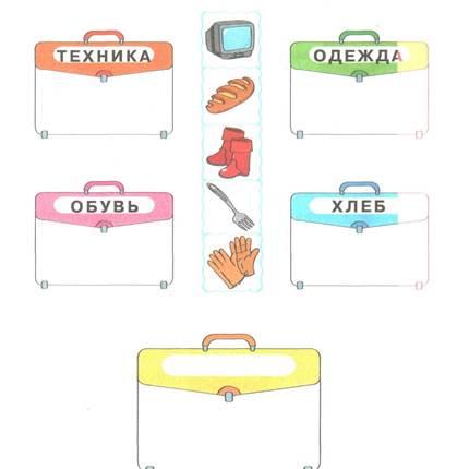 Разложи предметы в подходящие для них чемоданы чемоданы производство питер купить