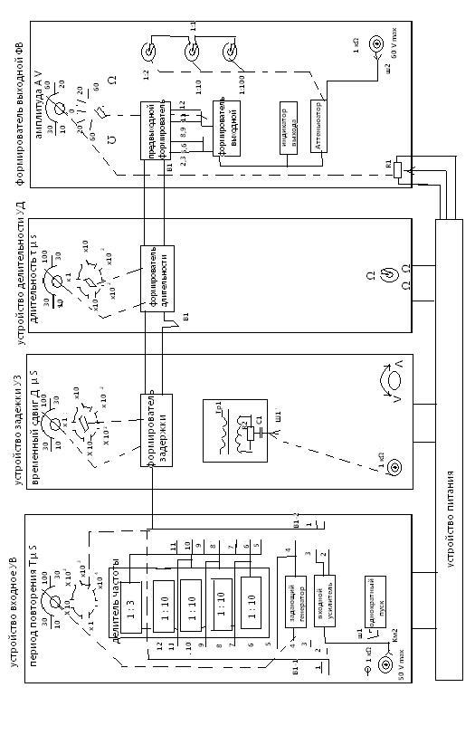 Генератор Г5-63 предназначен