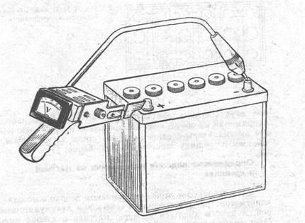 Прибор для проверки топливного насоса двигателя модели 527б