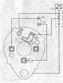 Декор ко Проверка генератора на стенде своими