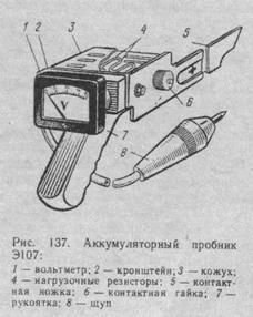 Нагрузочная вилка э 107 инструкция