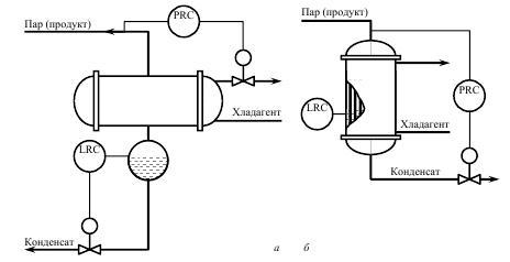 Схема регулирования теплообменника Кожухотрубный конденсатор Alfa Laval ACFC 240/337 Ноябрьск