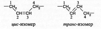 Конечно, заработают транс изомеры