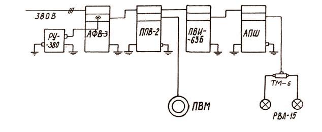Рис.1.Схема внешних