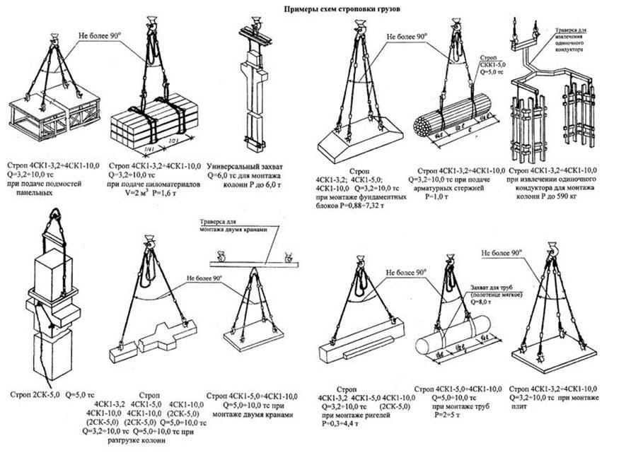 На какие грузы необходимо разрабатывать схемы строповки грузов