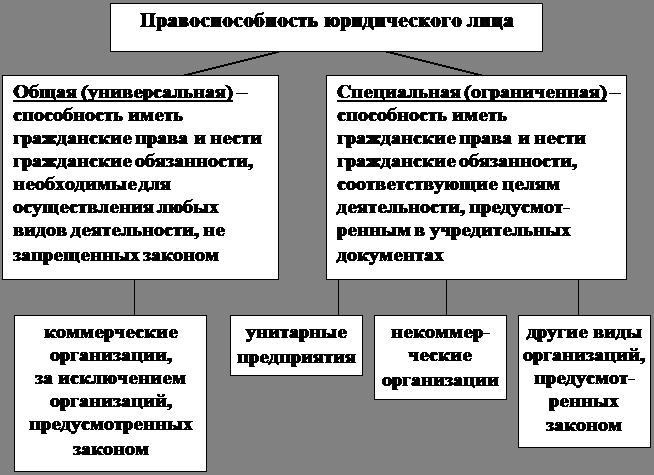 Взять кредит в ульяновске пенсионеру
