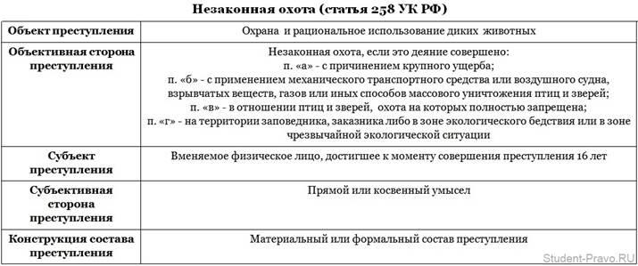 velichina-shtrafov-za-zanyatie-prostitutsiey