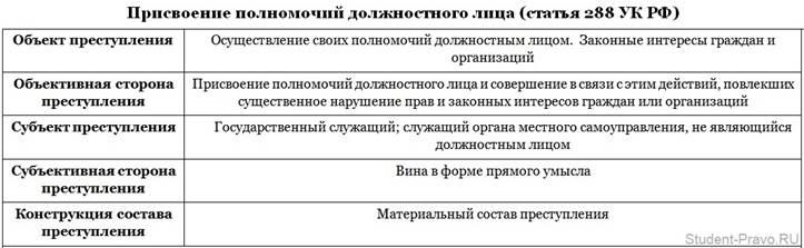 Зачет ндфл на авансовые платежи по патенту иностранца