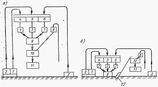схемы бетоносмесительных