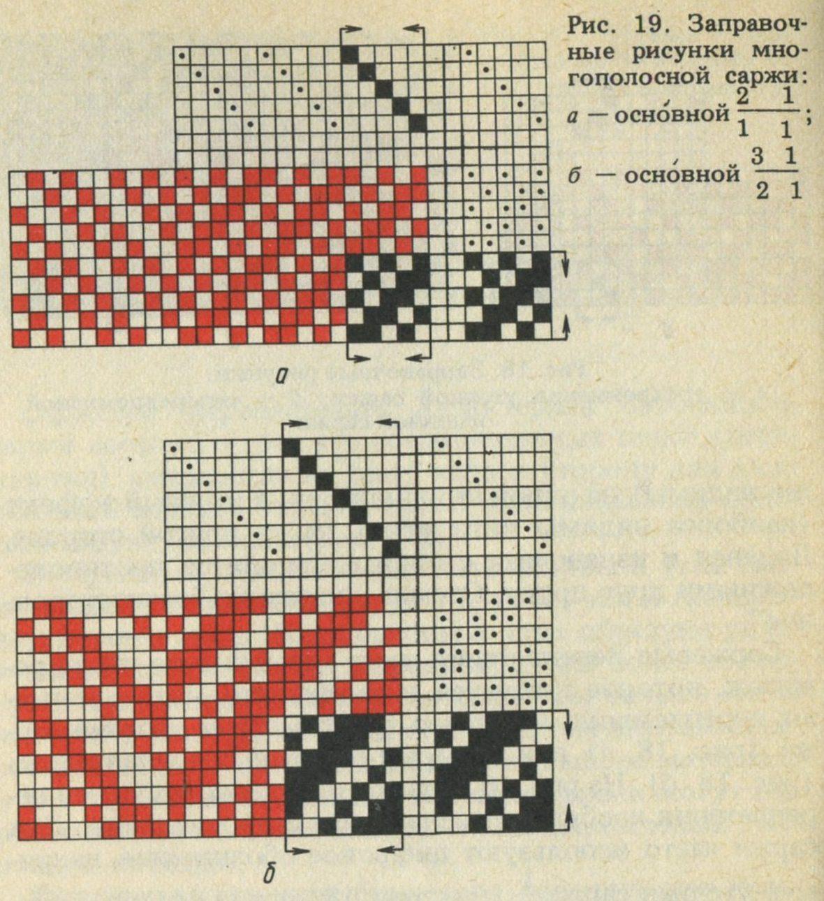 схема заправочный рисунок ткани