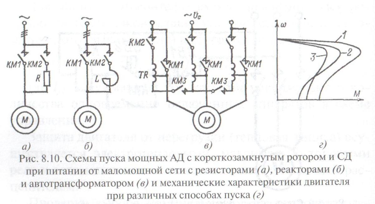 Электропривод простая схема