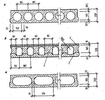 Плиты перекрытий крупнопанельных зданий завод жби купить