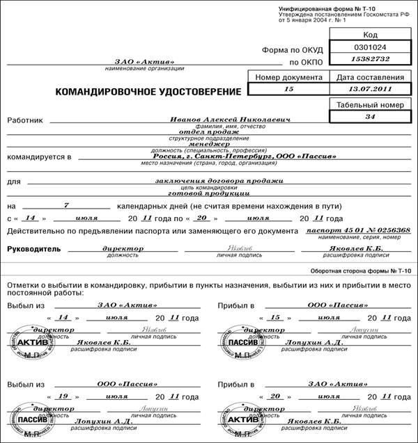Исполнительные органы власти / Правительство Брянской области