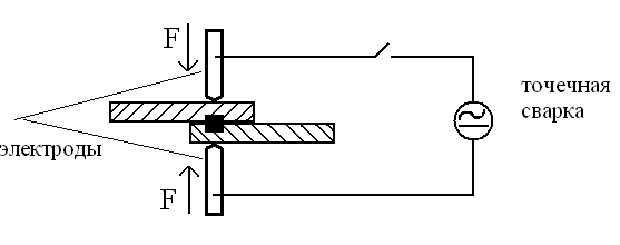 Точечная сварка схема токи