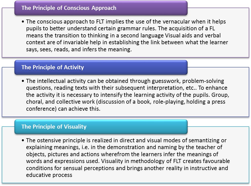 explain the principles of active participation Active participation is defined by edexcel (2010), the body that sets the specifications for the levels 2 and 3 health and social care diplomas, as recognising an individual's right to participate in the activities and relationships of everyday life as independently as possible the individual is an active partner in their own care or support.