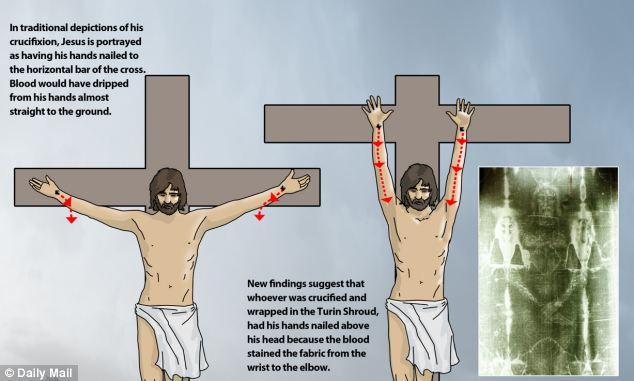 Распятие христа своими руками