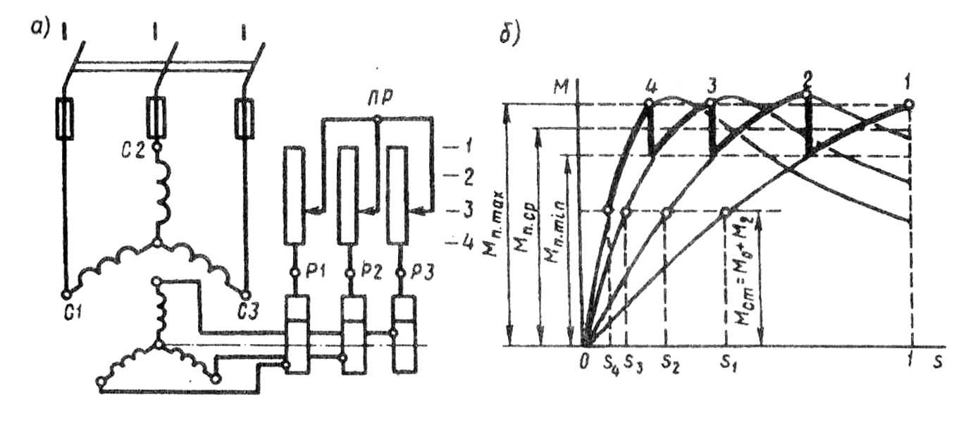 схема пуска 3 фазного короткозамкнутого двигателя